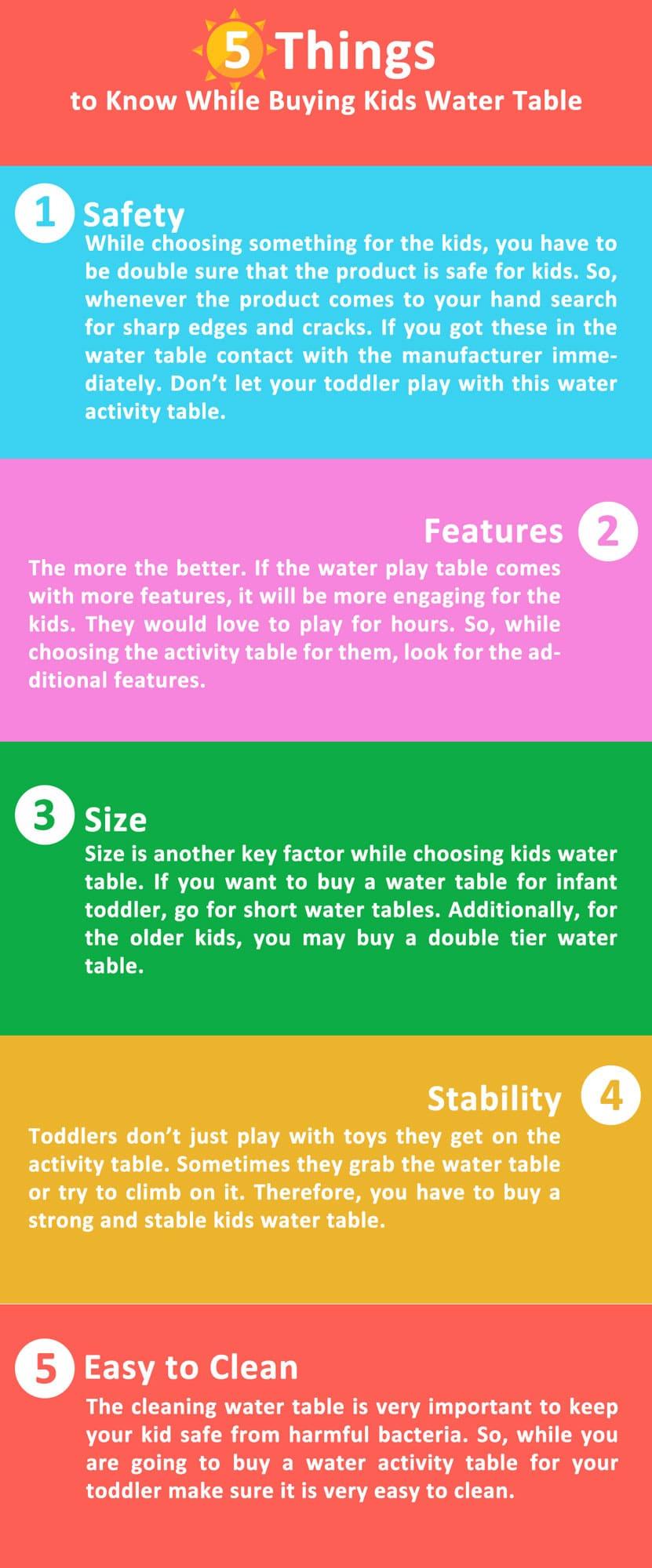 kids water table